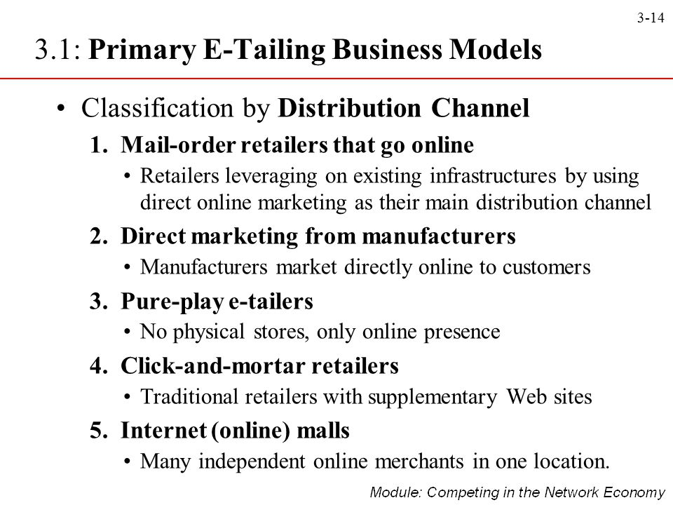 3-14 3.1: Primary E-Tailing Business Models Classification by Distribution Channel 1. Mail-order retailers that go online Retailers leveraging on exis