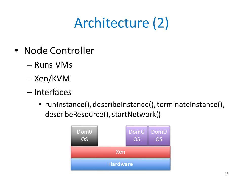 Architecture (2) Node Controller – Runs VMs – Xen/KVM – Interfaces runInstance(), describeInstance(), terminateInstance(), describeResource(), startNetwork() Hardware Xen Dom0 OS DomU OS 13