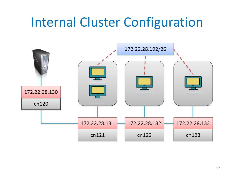 Internal Cluster Configuration 17 172.22.28.131 172.22.28.132 172.22.28.133 172.22.28.192/26 cn120 cn121 cn122 cn123 172.22.28.130