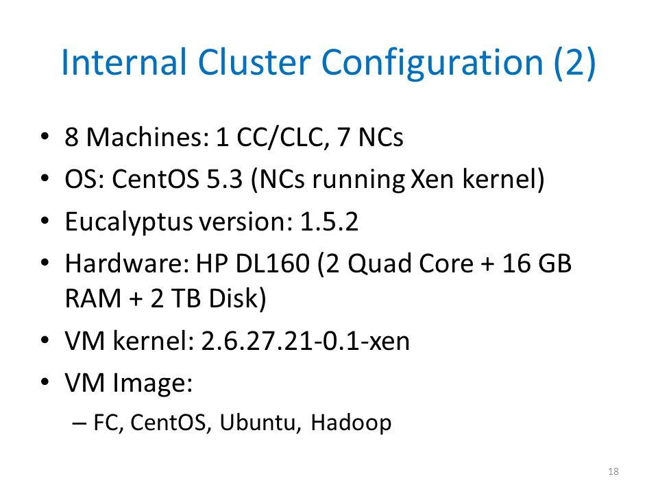 Internal Cluster Configuration (2) 8 Machines: 1 CC/CLC, 7 NCs OS: CentOS 5.3 (NCs running Xen kernel) Eucalyptus version: 1.5.2 Hardware: HP DL160 (2 Quad Core + 16 GB RAM + 2 TB Disk) VM kernel: 2.6.27.21-0.1-xen VM Image: – FC, CentOS, Ubuntu, Hadoop 18