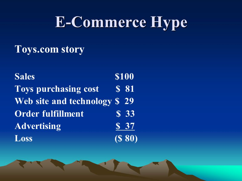E-Commerce Hype Toys.com story Sales $100 Toys purchasing cost $ 81 Web site and technology $ 29 Order fulfillment $ 33 Advertising $ 37 Loss ($ 80)