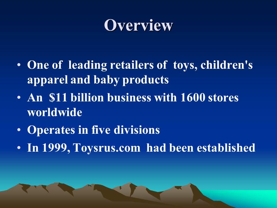 Revenues in Divisions