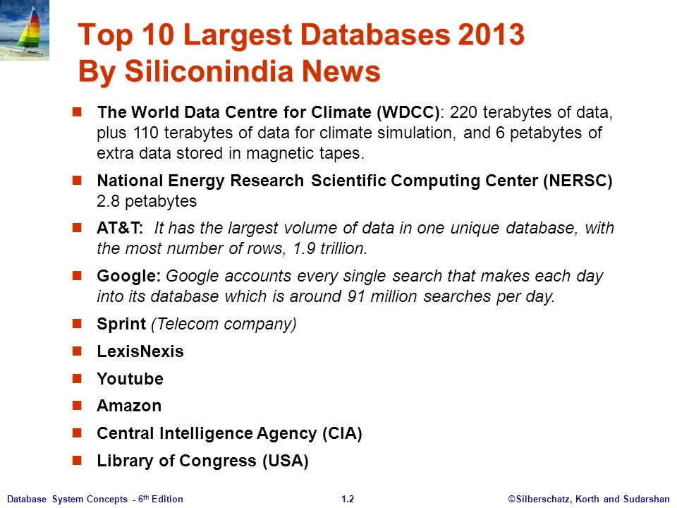 ©Silberschatz, Korth and Sudarshan1.2Database System Concepts - 6 th Edition Top 10 Largest Databases 2013 By Siliconindia News The World Data Centre for Climate (WDCC): 220 terabytes of data, plus 110 terabytes of data for climate simulation, and 6 petabytes of extra data stored in magnetic tapes.