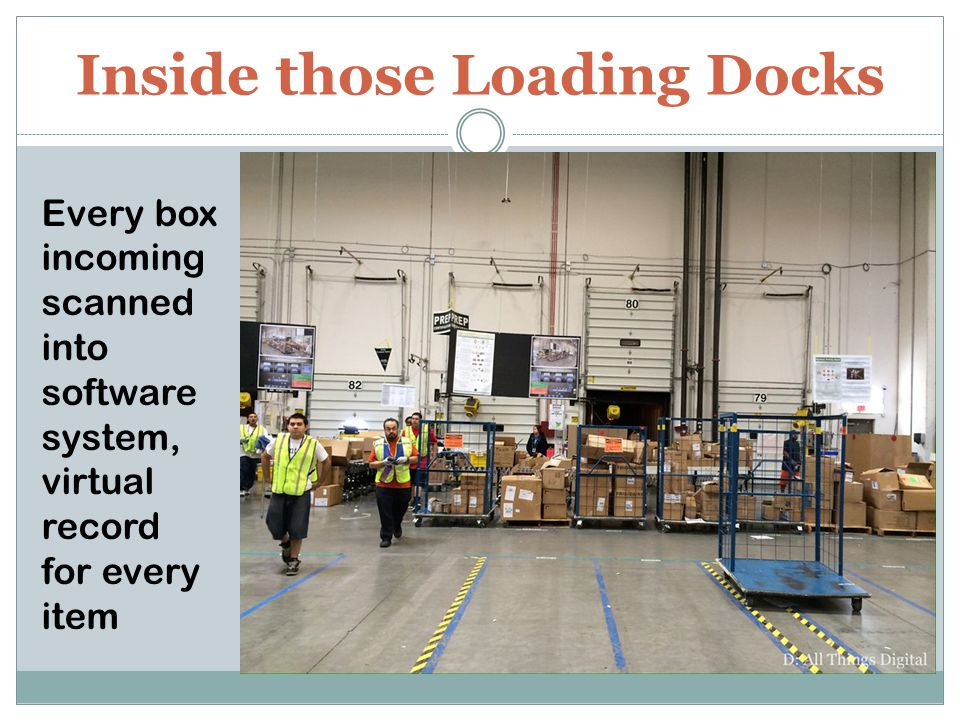 Inside those Loading Docks Every box incoming scanned into software system, virtual record for every item