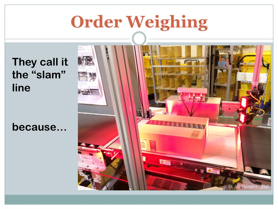 Order Weighing They call it the slam line because…