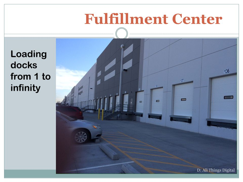 Fulfillment Center Loading docks from 1 to infinity