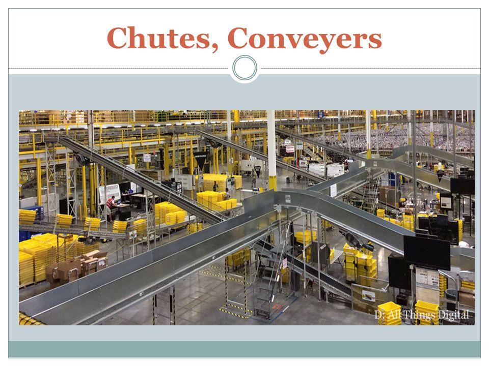 Chutes, Conveyers