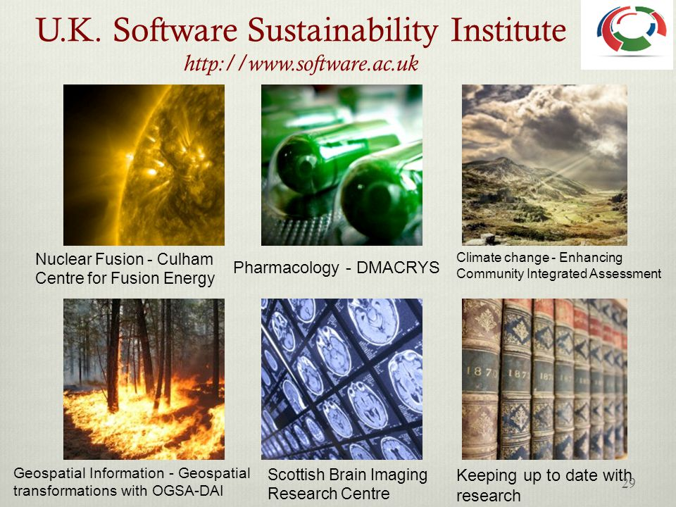 U.K. Software Sustainability Institute http://www.software.ac.uk Nuclear Fusion - Culham Centre for Fusion Energy Pharmacology - DMACRYS Climate chang