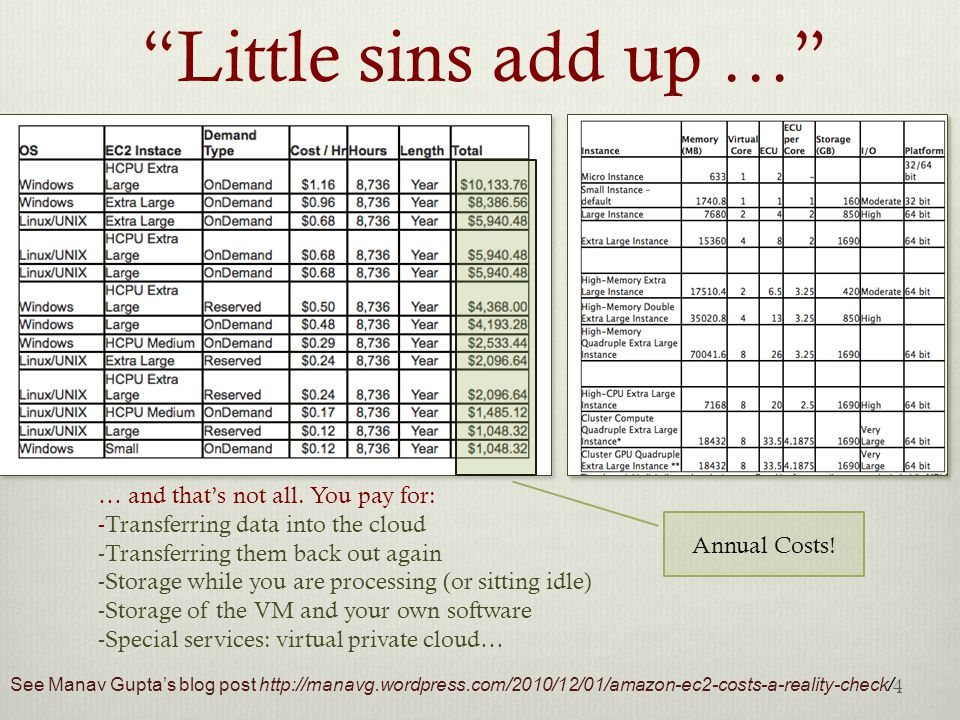 Little sins add up … … and that's not all.