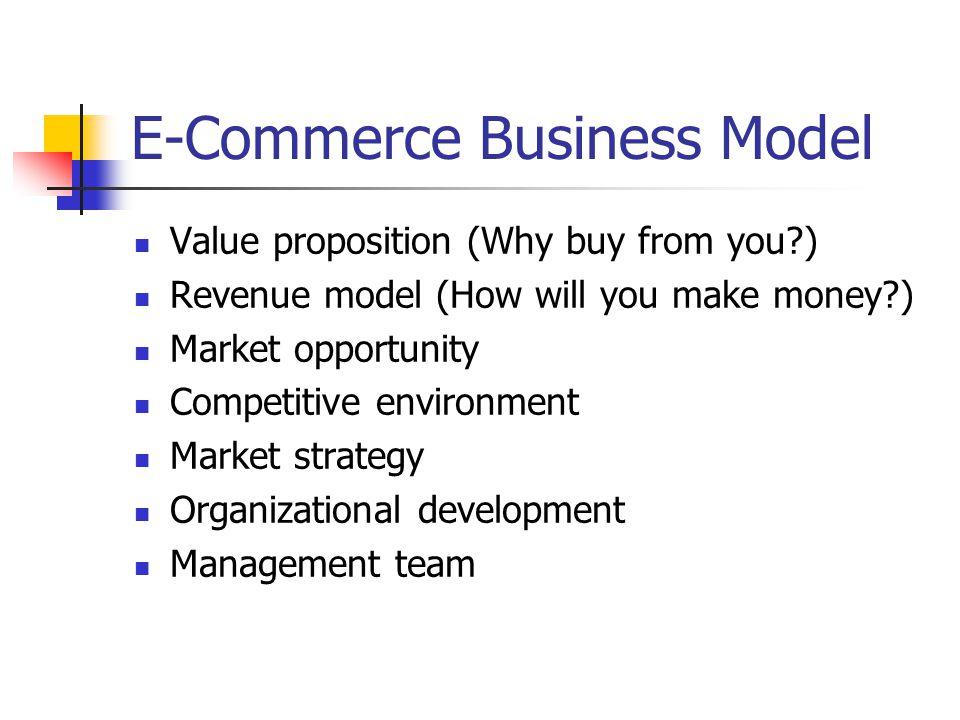E-Commerce Business Model Revenue Model Advertising revenue model Subscription revenue model Transaction fee revenue model Sales revenue model Affiliate revenue model