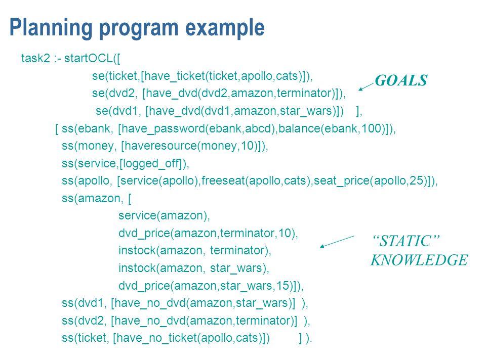 Planning program example task2 :- startOCL([ se(ticket,[have_ticket(ticket,apollo,cats)]), se(dvd2, [have_dvd(dvd2,amazon,terminator)]), se(dvd1, [have_dvd(dvd1,amazon,star_wars)]) ], [ ss(ebank, [have_password(ebank,abcd),balance(ebank,100)]), ss(money, [haveresource(money,10)]), ss(service,[logged_off]), ss(apollo, [service(apollo),freeseat(apollo,cats),seat_price(apollo,25)]), ss(amazon, [ service(amazon), dvd_price(amazon,terminator,10), instock(amazon, terminator), instock(amazon, star_wars), dvd_price(amazon,star_wars,15)]), ss(dvd1, [have_no_dvd(amazon,star_wars)] ), ss(dvd2, [have_no_dvd(amazon,terminator)] ), ss(ticket, [have_no_ticket(apollo,cats)]) ] ).