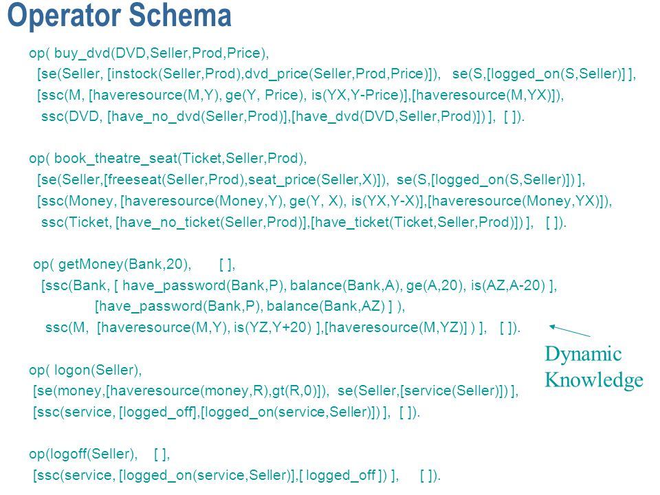 Operator Schema op( buy_dvd(DVD,Seller,Prod,Price), [se(Seller, [instock(Seller,Prod),dvd_price(Seller,Prod,Price)]), se(S,[logged_on(S,Seller)] ], [ssc(M, [haveresource(M,Y), ge(Y, Price), is(YX,Y-Price)],[haveresource(M,YX)]), ssc(DVD, [have_no_dvd(Seller,Prod)],[have_dvd(DVD,Seller,Prod)]) ], [ ]).