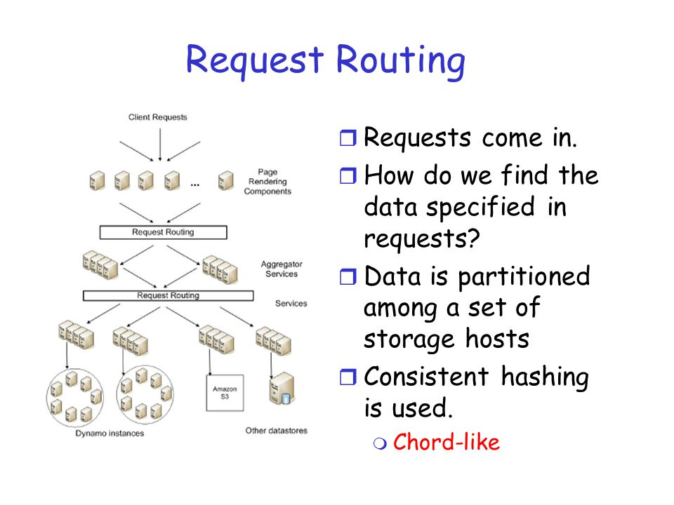Request Routing r Requests come in. r How do we find the data specified in requests.