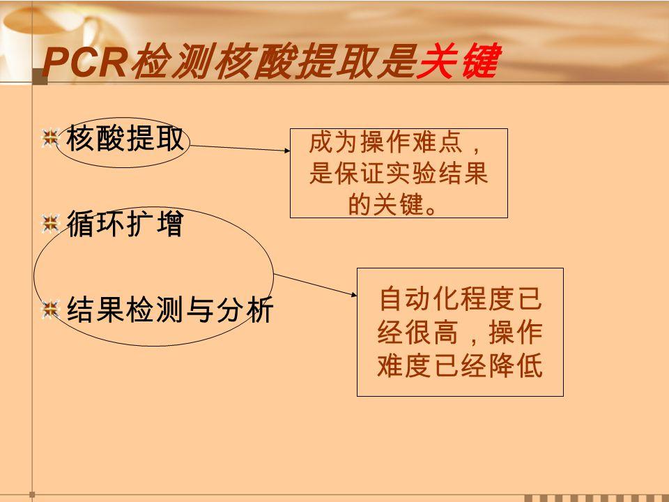 PCR 检测核酸提取是关键 自动化程度已 经很高,操作 难度已经降低 成为操作难点, 是保证实验结果 的关键。 核酸提取 循环扩增 结果检测与分析