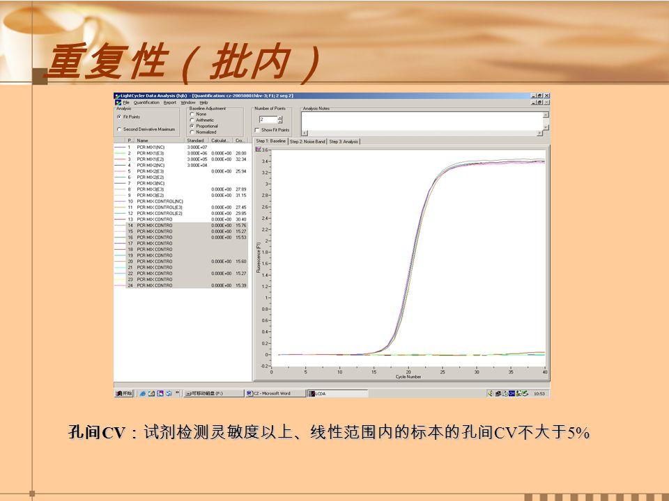 重复性(批内) 孔间 CV :试剂检测灵敏度以上、线性范围内的标本的孔间 CV 不大于 5%