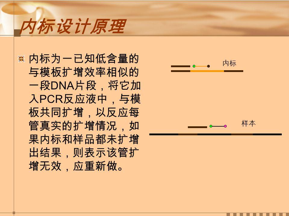 内标设计原理 内标为一已知低含量的 与模板扩增效率相似的 一段 DNA 片段,将它加 入 PCR 反应液中,与模 板共同扩增,以反应每 管真实的扩增情况,如 果内标和样品都未扩增 出结果,则表示该管扩 增无效,应重新做。 样本 内标