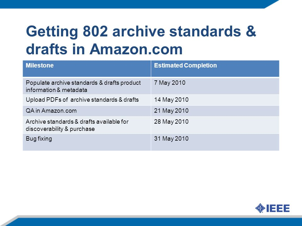 Getting 802 archive standards & drafts in Amazon.com MilestoneEstimated Completion Populate archive standards & drafts product information & metadata 7 May 2010 Upload PDFs of archive standards & drafts14 May 2010 QA in Amazon.com21 May 2010 Archive standards & drafts available for discoverability & purchase 28 May 2010 Bug fixing31 May 2010