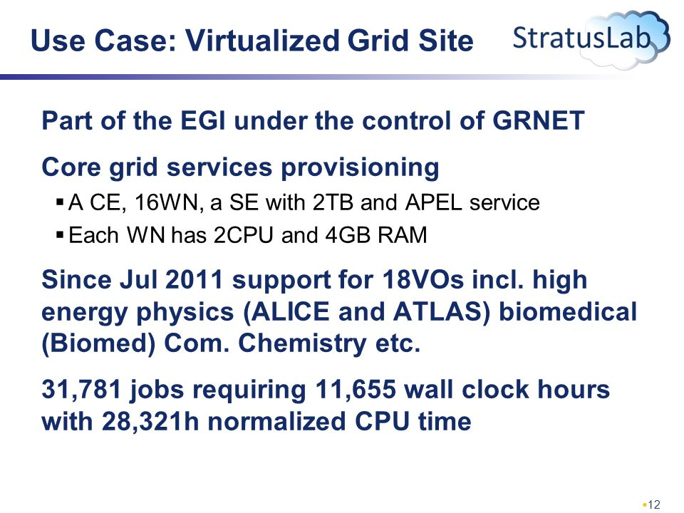 12 Use Case: Virtualized Grid Site Part of the EGI under the control of GRNET Core grid services provisioning  A CE, 16WN, a SE with 2TB and APEL ser