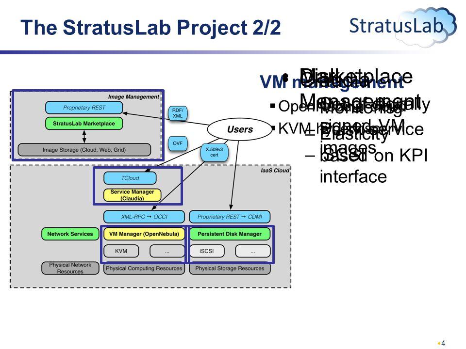 4 The StratusLab Project 2/2 VM management  OpenNebula cloud  KVM hypervisor Claudia –Monitoring –Elasticity based on KPI Disk Management –Pdisk ser