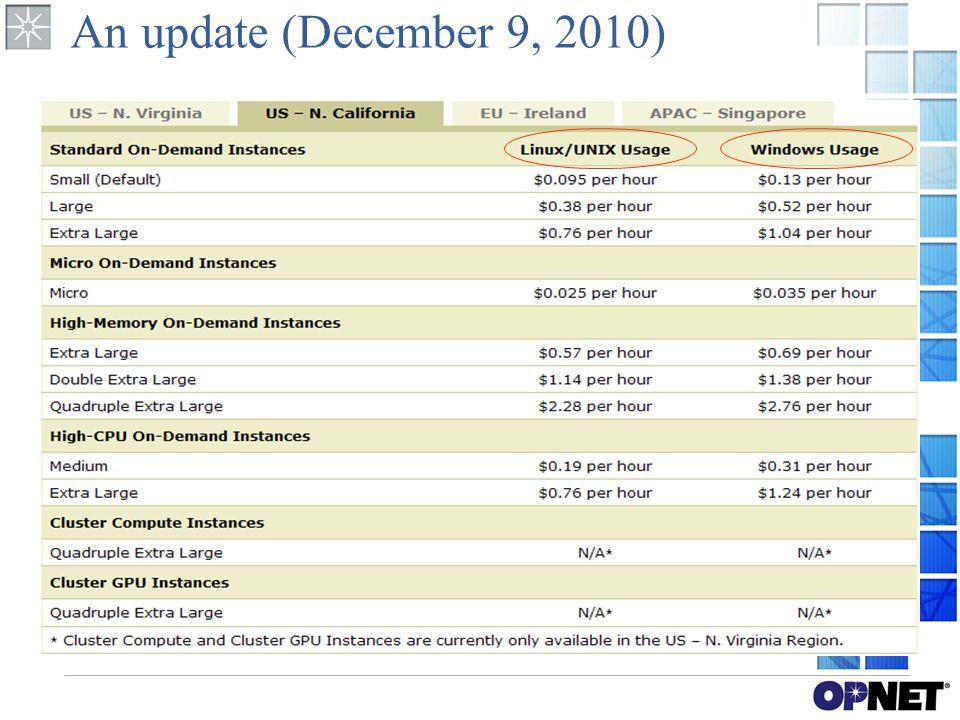 An update (December 9, 2010)