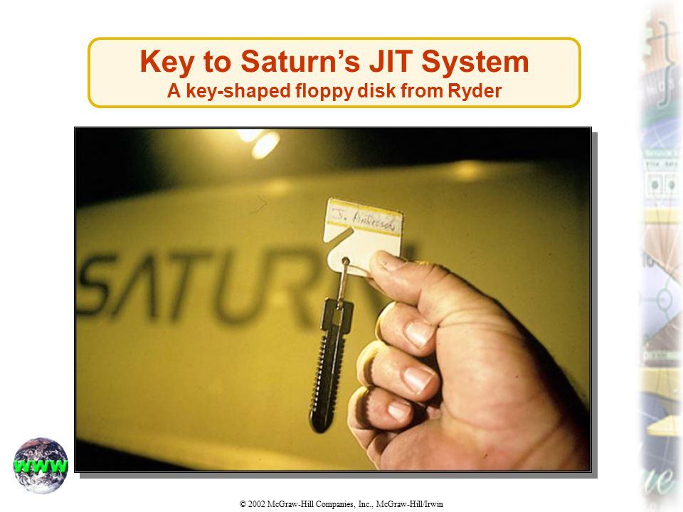 © 2002 McGraw-Hill Companies, Inc., McGraw-Hill/Irwin Key to Saturn's JIT System A key-shaped floppy disk from Ryder