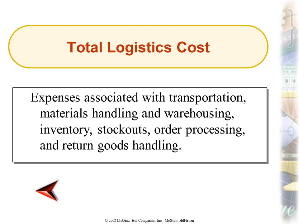 © 2002 McGraw-Hill Companies, Inc., McGraw-Hill/Irwin Expenses associated with transportation, materials handling and warehousing, inventory, stockout