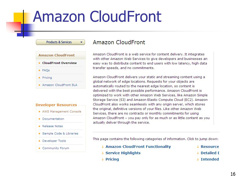 Amazon CloudFront 16