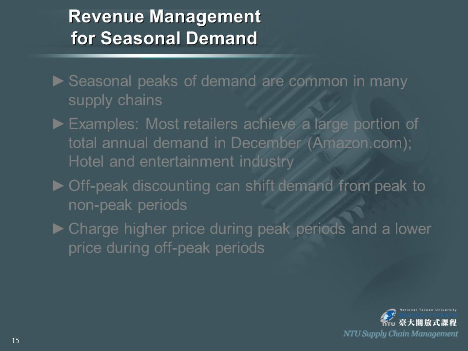 Revenue Management for Seasonal Demand ►S►Seasonal peaks of demand are common in many supply chains ►E►Examples: Most retailers achieve a large portion of total annual demand in December (Amazon.com); Hotel and entertainment industry ►O►Off-peak discounting can shift demand from peak to non-peak periods ►C►Charge higher price during peak periods and a lower price during off-peak periods 15