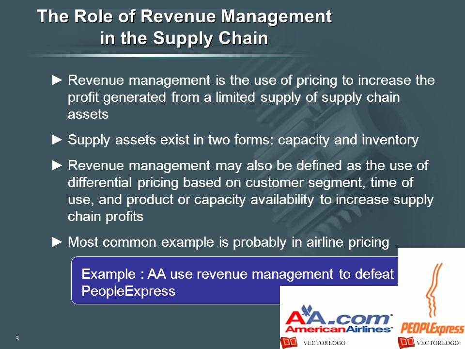 The Role of Revenue Management in the Supply Chain ►Revenue management is the use of pricing to increase the profit generated from a limited supply of supply chain assets ►Supply assets exist in two forms: capacity and inventory ►Revenue management may also be defined as the use of differential pricing based on customer segment, time of use, and product or capacity availability to increase supply chain profits ►Most common example is probably in airline pricing Example : AA use revenue management to defeat PeopleExpress VECTORLOGO 3