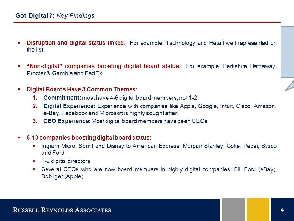 4 Got Digital : Key Findings  Disruption and digital status linked.