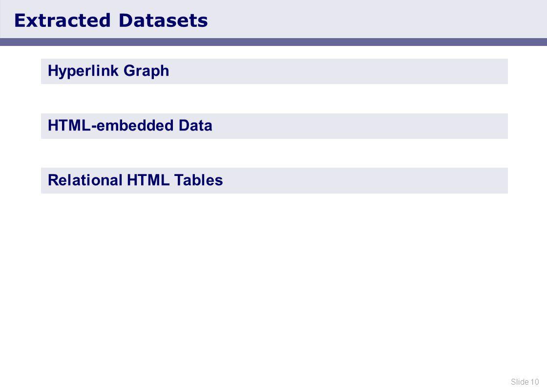 Slide 10 Extracted Datasets  Hyperlink Graph  HTML-embedded Data  Relational HTML Tables Hyperlink Graph HTML-embedded Data Relational HTML Tables