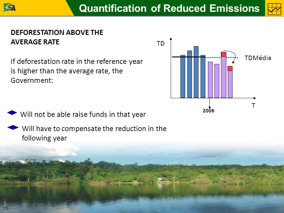 DEFORESTATION ABOVE THE AVERAGE RATE If deforestation rate in the reference year is higher than the average rate, the Government: Quantification of Reduced Emissions TD T 2006 TDMédia Will not be able raise funds in that year Will have to compensate the reduction in the following year 15