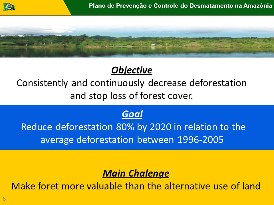 Main Chalenge Make foret more valuable than the alternative use of land Goal Reduce deforestation 80% by 2020 in relation to the average deforestation between 1996-2005 8 Plano de Prevenção e Controle do Desmatamento na Amazônia Objective Consistently and continuously decrease deforestation and stop loss of forest cover.