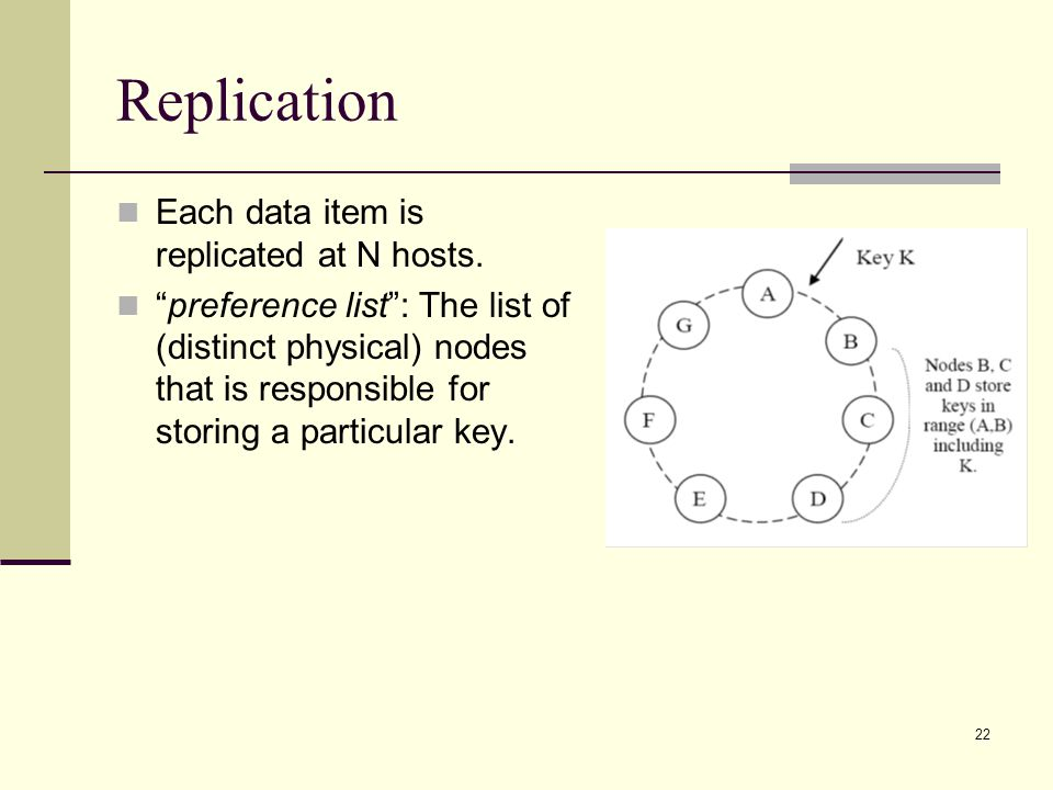 Replication Each data item is replicated at N hosts.