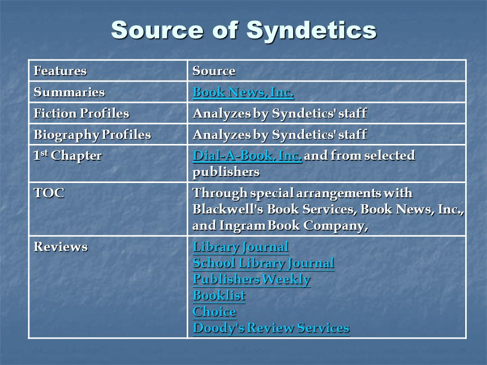 FeaturesSource Summaries Book News, Inc. Book News, Inc. Fiction Profiles Analyzes by Syndetics' staff Biography Profiles Analyzes by Syndetics' staff