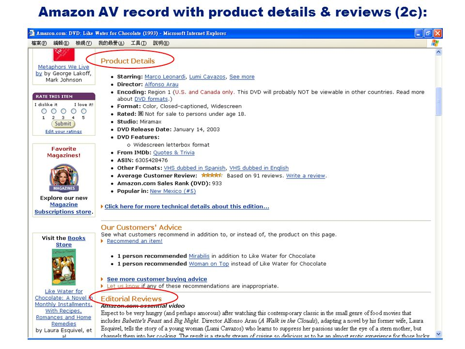 Amazon AV record with product details & reviews (2c):