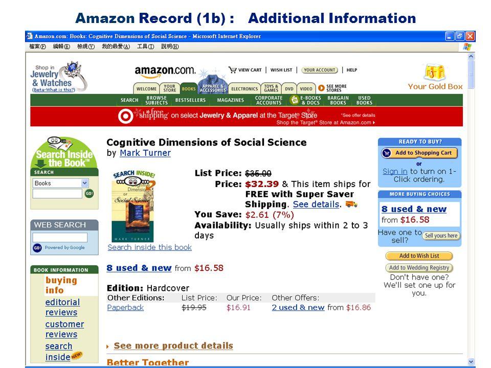 Amazon Record (1b) : Additional Information
