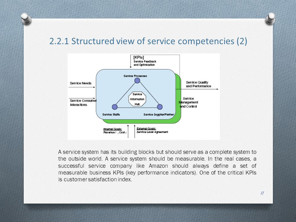 2.2.1 Structured view of service competencies (2) A service system has its building blocks but should serve as a complete system to the outside world.