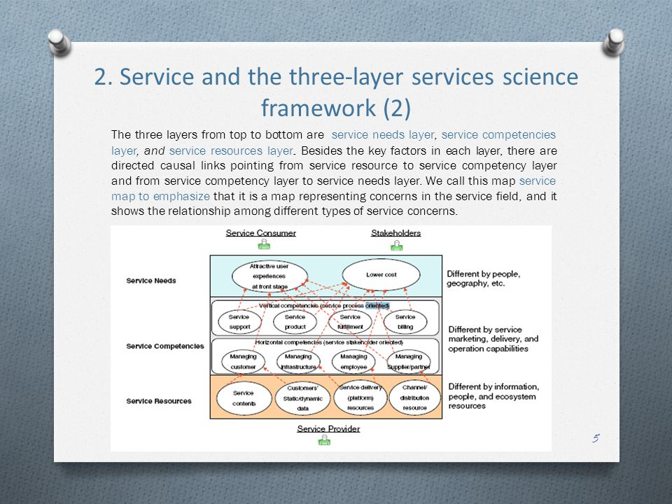 2. Service and the three-layer services science framework (2) The three layers from top to bottom are service needs layer, service competencies layer,