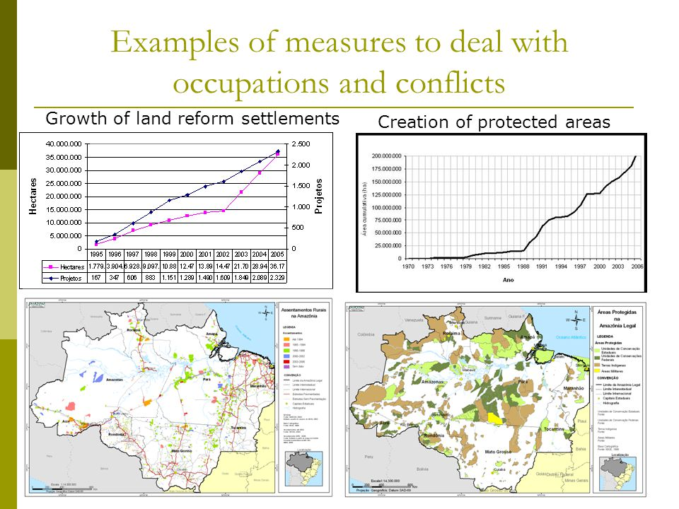 20 Examples of measures to deal with occupations and conflicts Growth of land reform settlements Creation of protected areas
