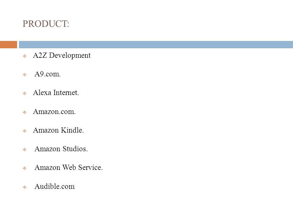 PRODUCT:  A2Z Development  A9.com. Alexa Internet.