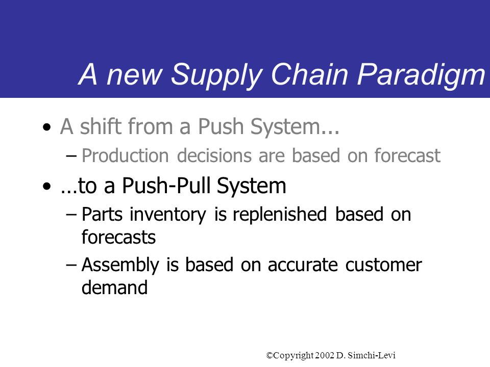 ©Copyright 2002 D. Simchi-Levi Push-Pull Supply Chains Push-Pull Boundary PUSH STRATEGYPULL STRATEGY Low Uncertainty High Uncertainty The Supply Chain