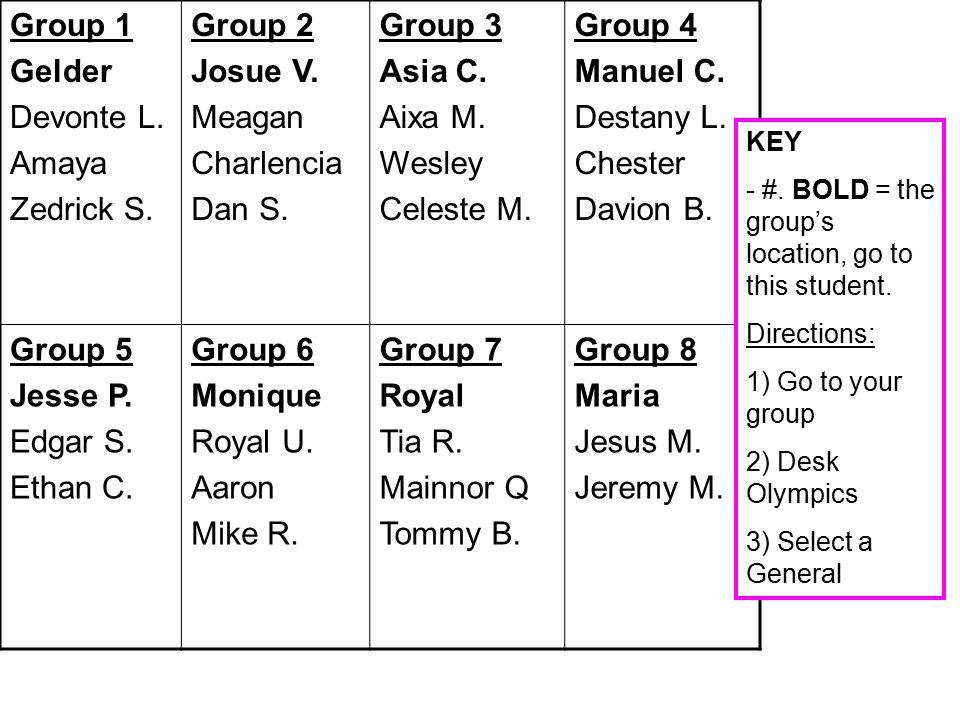 Group 1 Gelder Devonte L. Amaya Zedrick S. Group 2 Josue V.