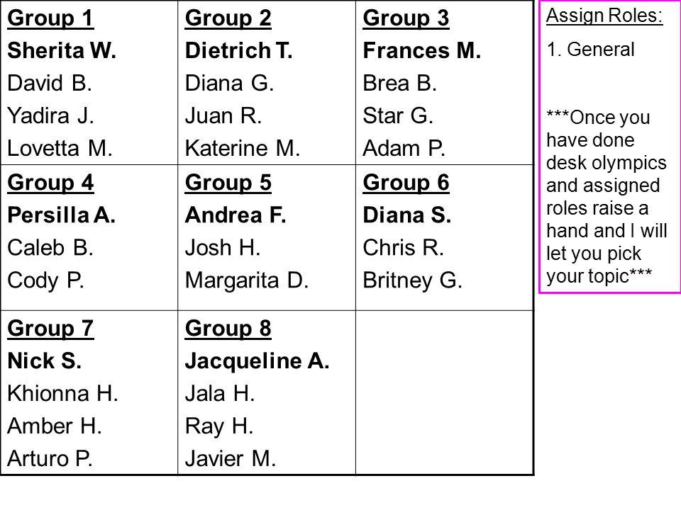 Group 1 Sherita W. David B. Yadira J. Lovetta M.