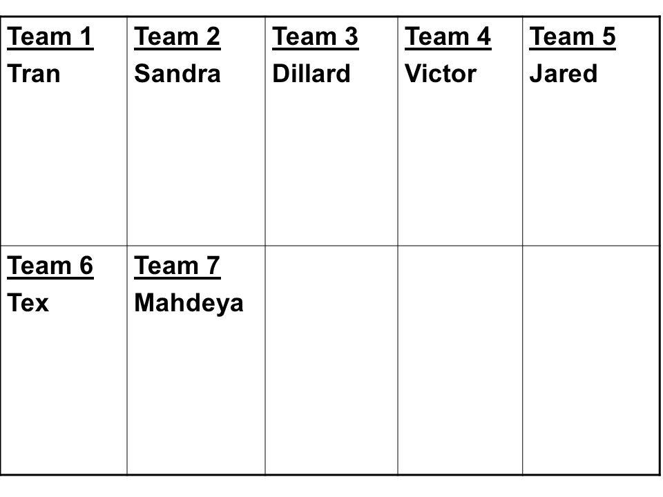 Team 1 Tran Team 2 Sandra Team 3 Dillard Team 4 Victor Team 5 Jared Team 6 Tex Team 7 Mahdeya