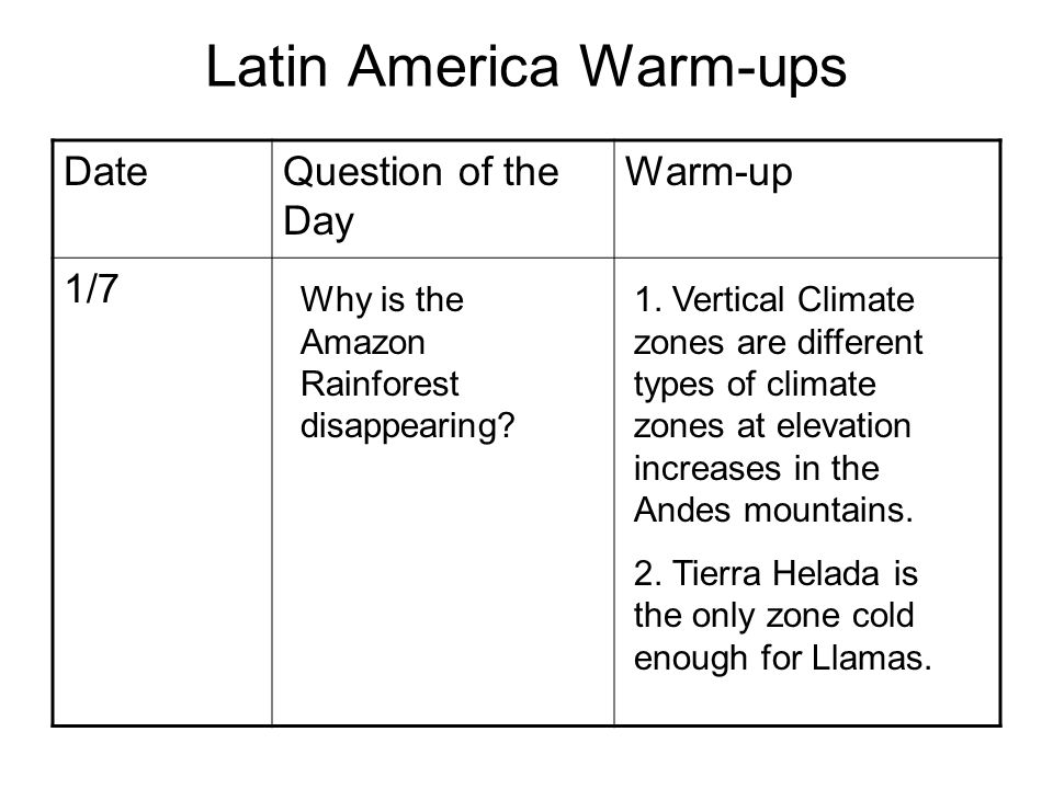 Latin America Warm-ups DateQuestion of the Day Warm-up 1/7 Why is the Amazon Rainforest disappearing? 1. Vertical Climate zones are different types of