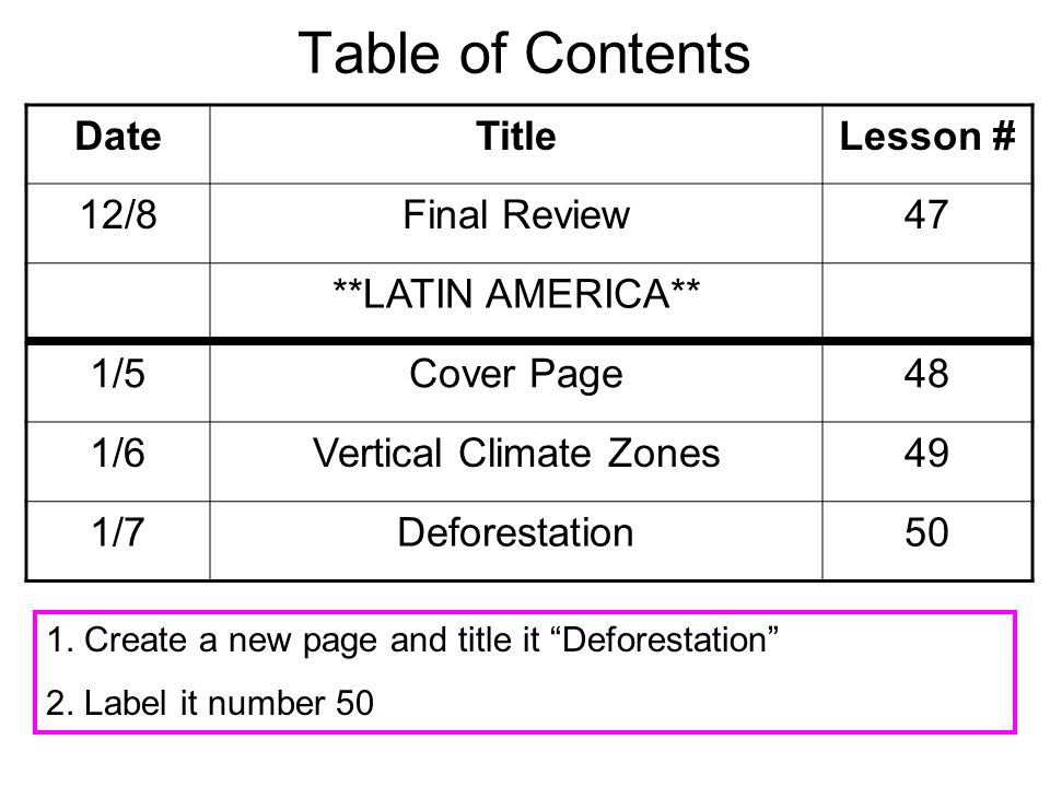 Table of Contents DateTitleLesson # 12/8Final Review47 **LATIN AMERICA** 1/5Cover Page48 1/6Vertical Climate Zones49 1/7Deforestation50 1. Create a ne