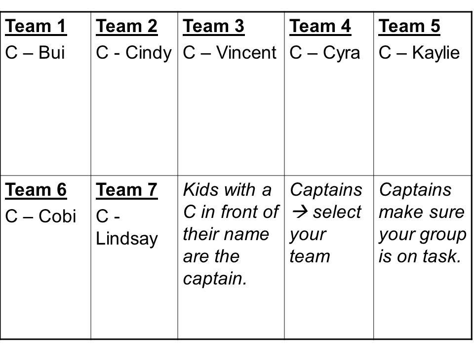 Team 1 C – Bui Team 2 C - Cindy Team 3 C – Vincent Team 4 C – Cyra Team 5 C – Kaylie Team 6 C – Cobi Team 7 C - Lindsay Kids with a C in front of thei