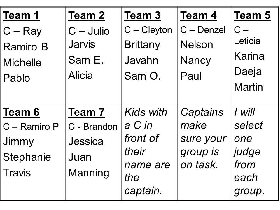 Team 1 C – Ray Ramiro B Michelle Pablo Team 2 C – Julio Jarvis Sam E. Alicia Team 3 C – Cleyton Brittany Javahn Sam O. Team 4 C – Denzel Nelson Nancy
