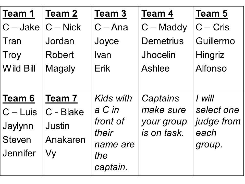 Team 1 C – Jake Tran Troy Wild Bill Team 2 C – Nick Jordan Robert Magaly Team 3 C – Ana Joyce Ivan Erik Team 4 C – Maddy Demetrius Jhocelin Ashlee Tea